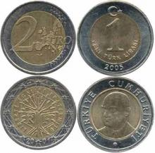 Euro y Moneda Turca